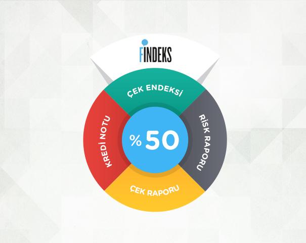 Findeks.com'da BKM Express ile %50 indirim!