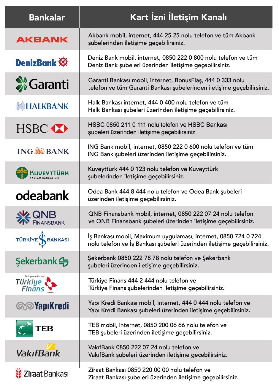 BKMexpress-bankalar-grafik